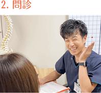 淡路市中田 こぐり整骨院の問診